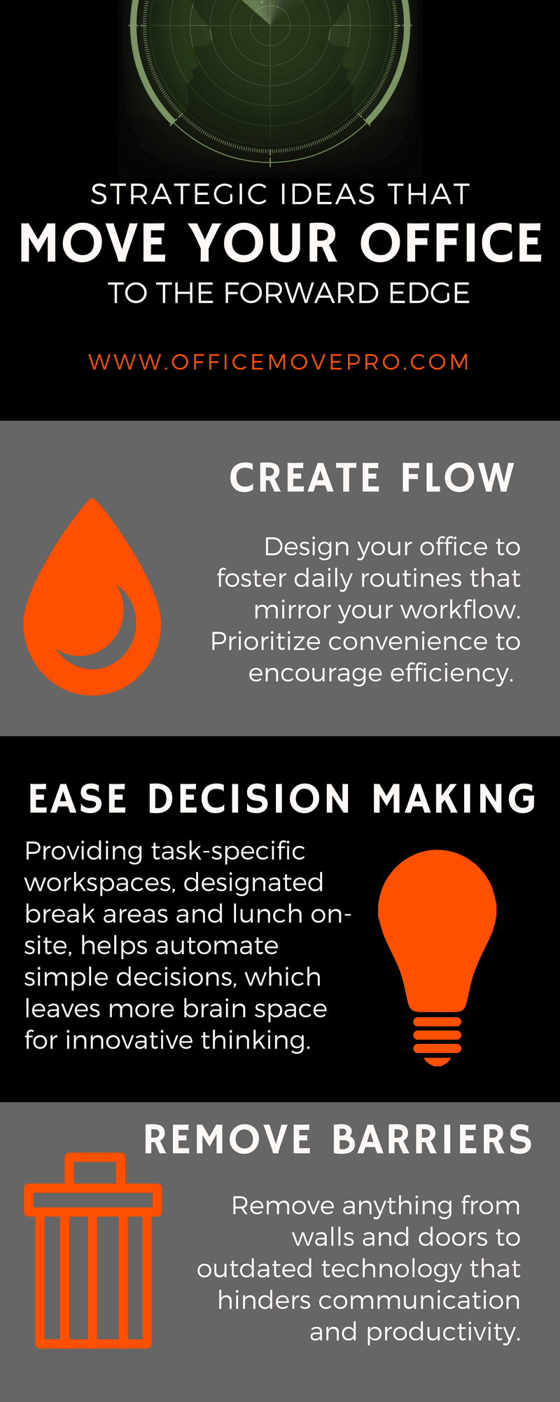 strategic office infographic